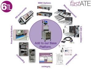 Kies de juiste extra meetelectronica en Mass Interconnect Interface