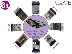 Kies de benodigde LED, Pneumatiek, power, DVM etc. YAVModules voor montage direct in de interface.