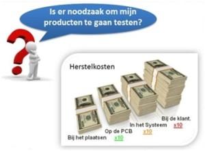 Kosten van Herstel.