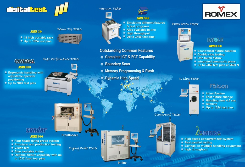 ICT-tester-overview-Romex.