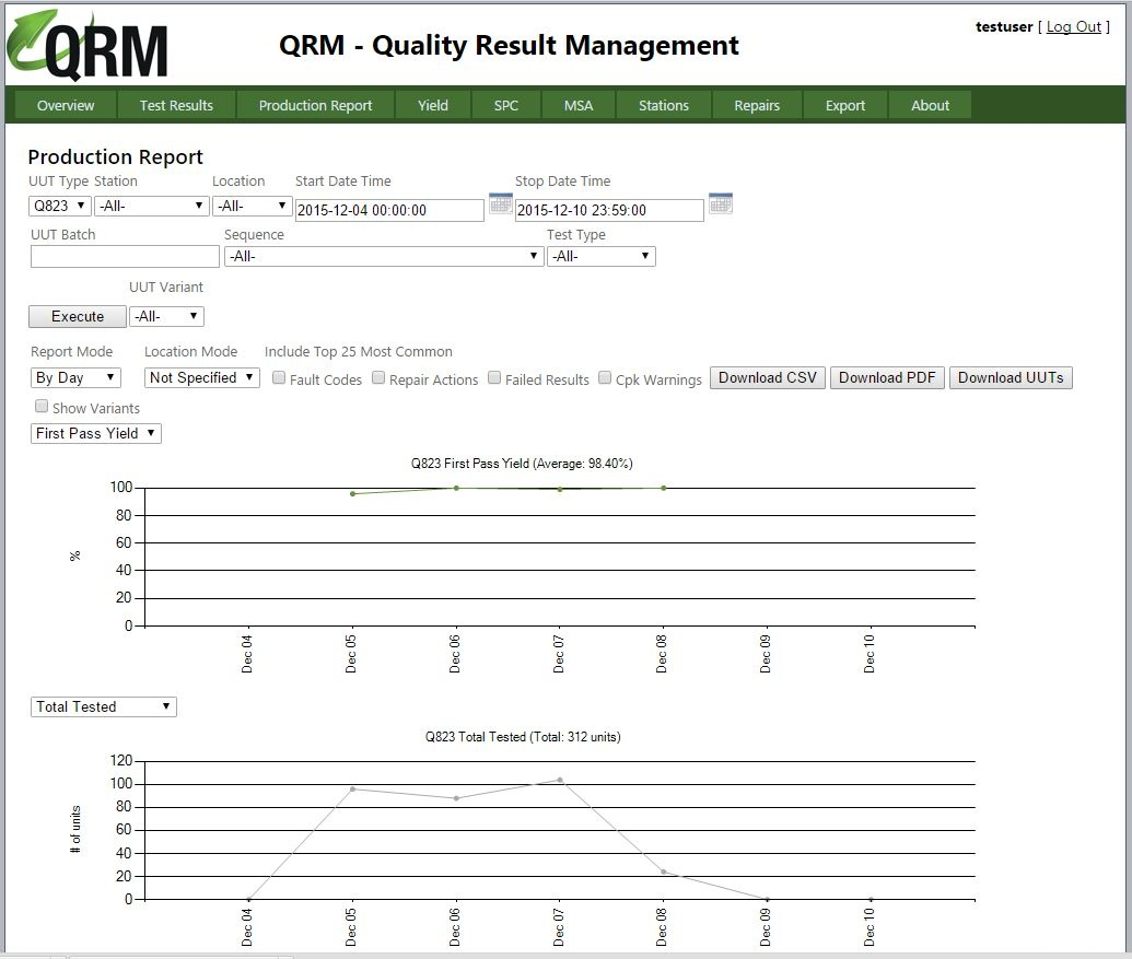 QRM-Production-rapport