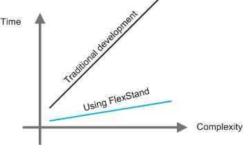 6TL-Flexstand