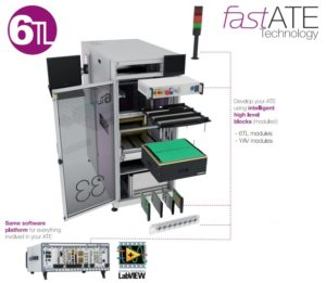 fastATE concept 6TL